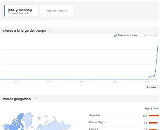 trend-jess-greenberg